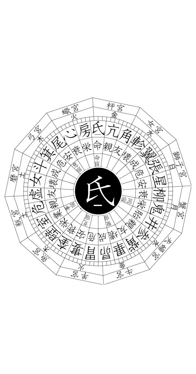 宿曜経における氏宿の解説