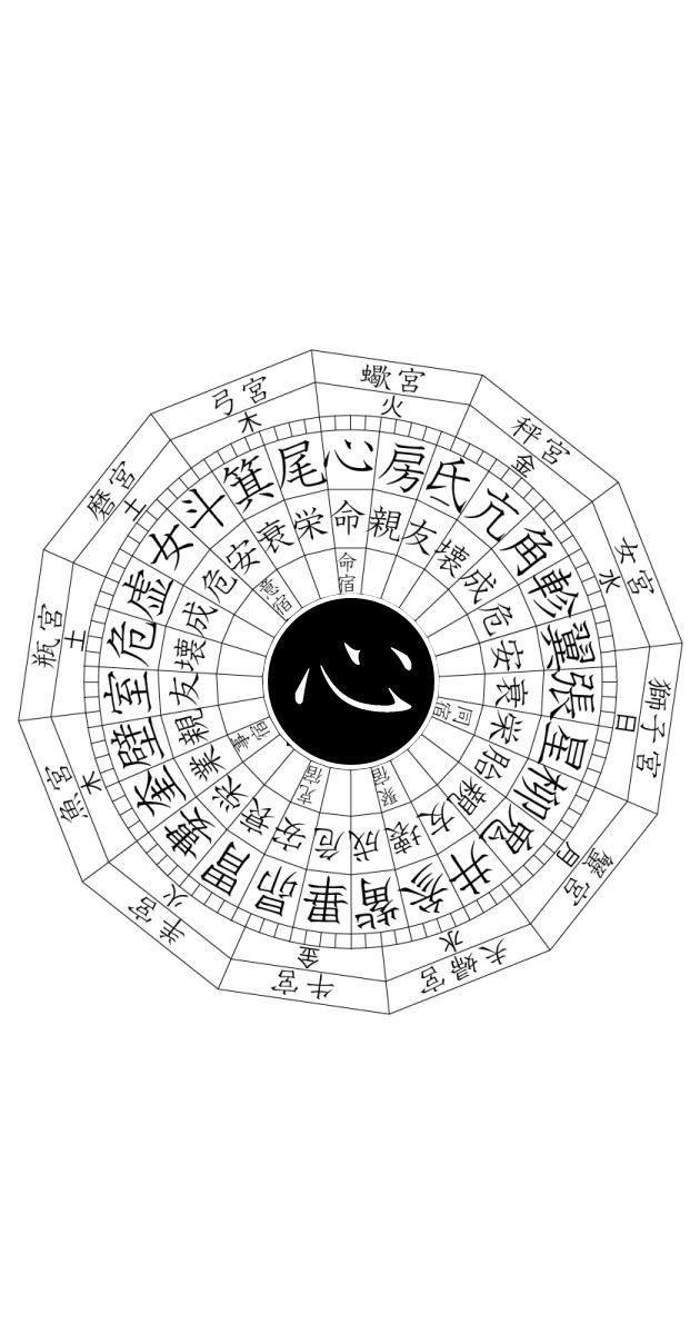 宿曜占星術における心宿の解説