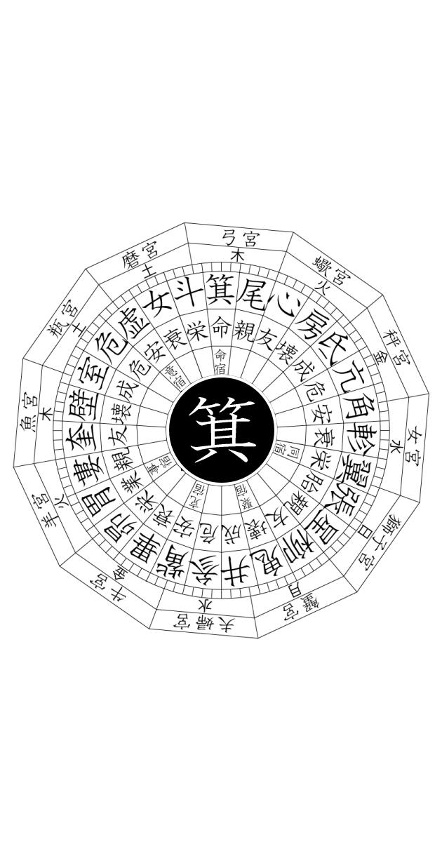 宿曜経における箕宿の解説